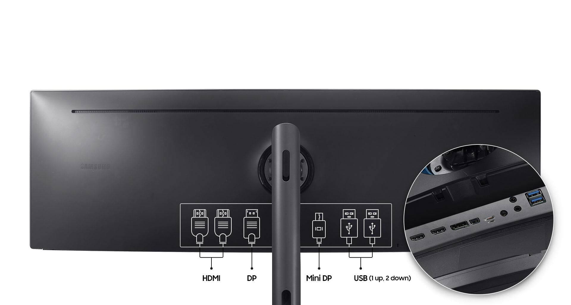 Multiple input ports that connect to any device