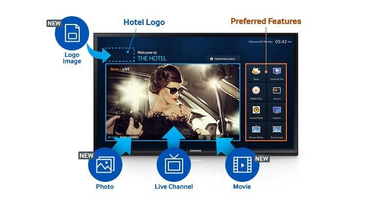 HG40AD470BK(S E Asia) | SMART Hospitality Display | Samsung