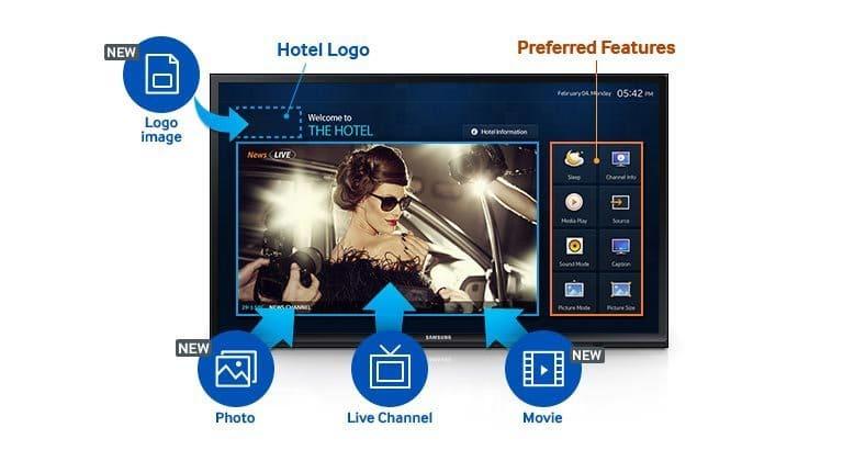 Znalezione obrazy dla zapytania Samsung home menu hotel TV
