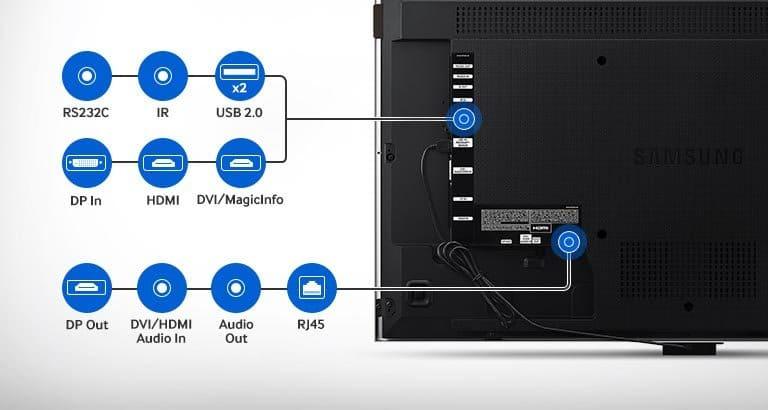 Enhanced Connectivity Options
