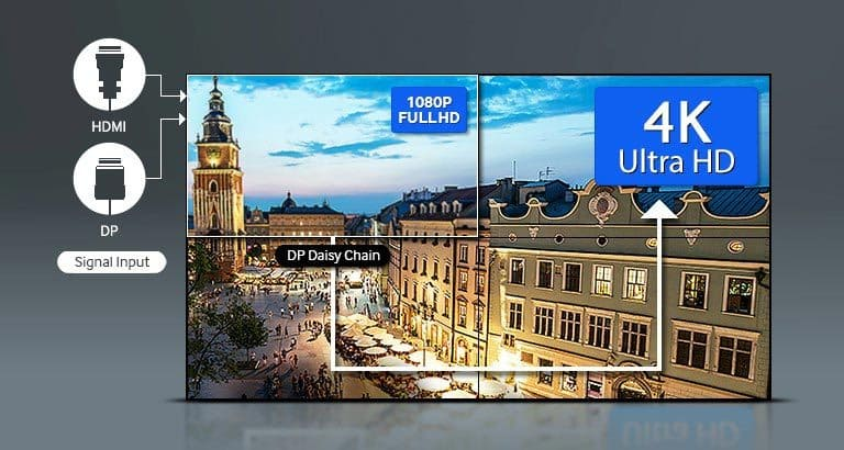 SCaptivate Viewers through UHD Content and Enable Cost-Efficient Management Without Special Devices