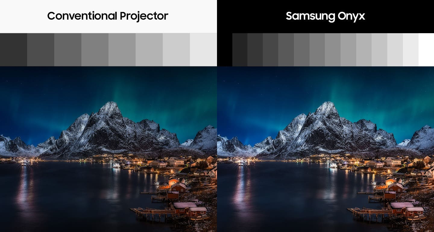 Improve Precision with Ultra Contrast