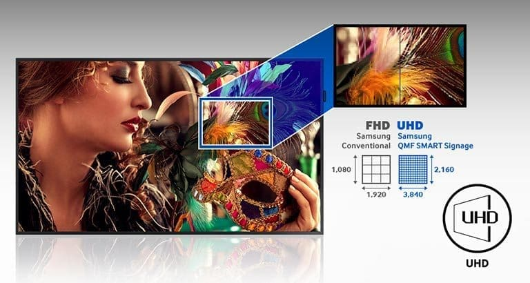 Attract customers and improve brand identity with UHD lifelike images and picture quality