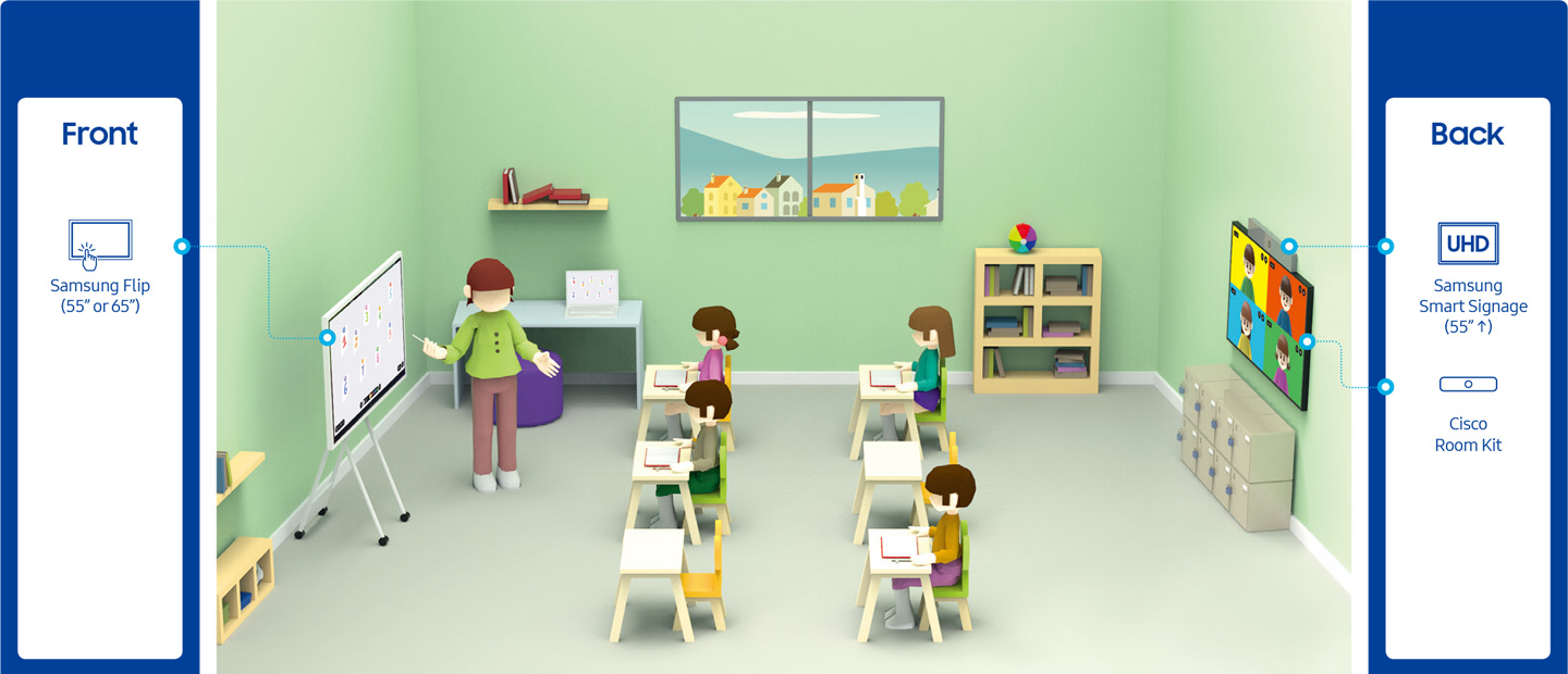 SMALL CLASS ROOMS