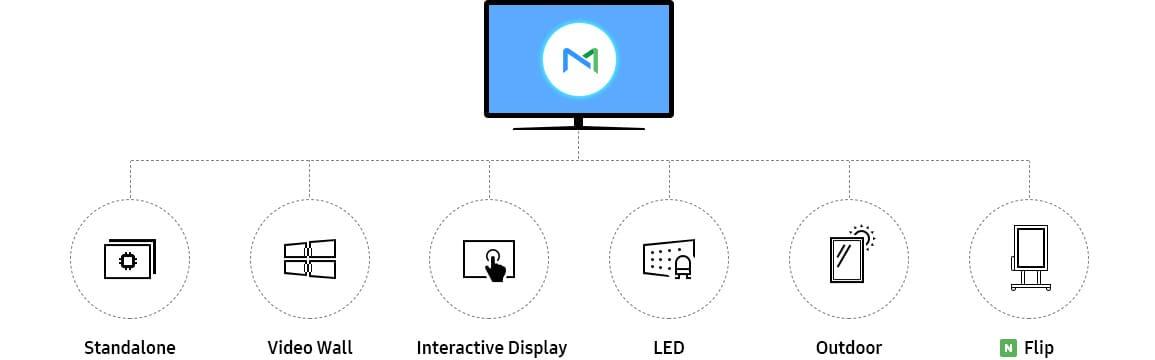 Magicinfo | Digital Signage Software Solutions | Samsung Display