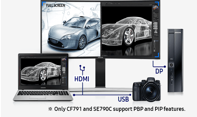 Image showing Samsung curved monitor, which has PIP & PBP feature and also can be connected with HDMI, USD and DP. ※ Only CF791 and SE790C support PBP and PIP features.