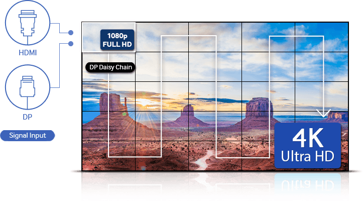 Image result for video wall samsung