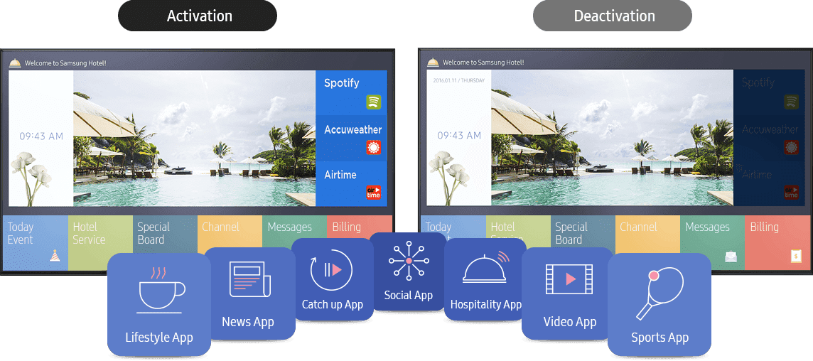 LYNK REACH | Software Solutions | Samsung Display Solutions